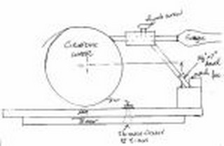 lathe grinding jig plans